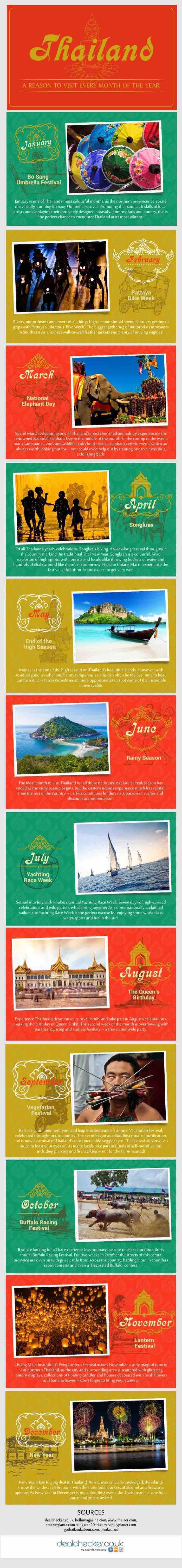 Razones para visitar Tailandia cada mes del año