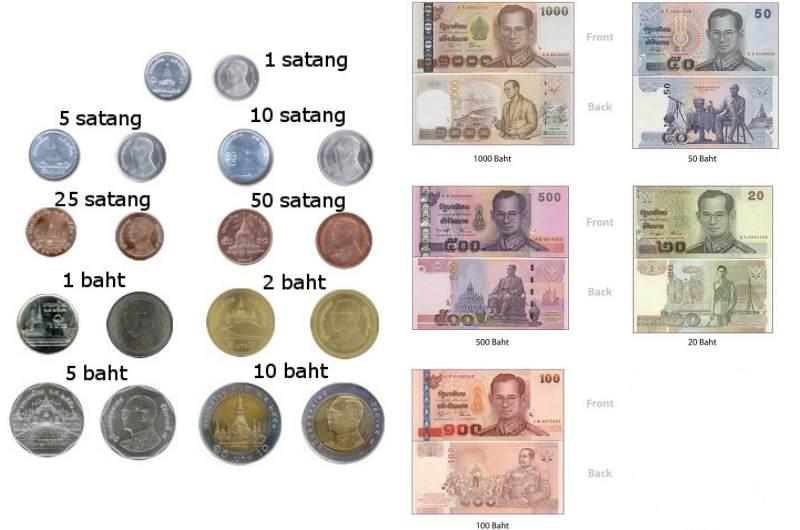 Las monedas y los billetes de baht tailandés